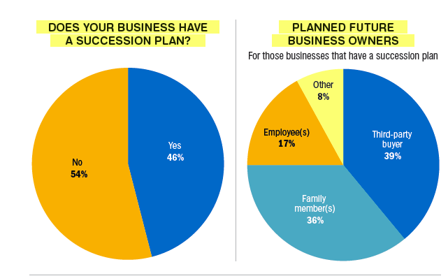 succession-planning-research (1)